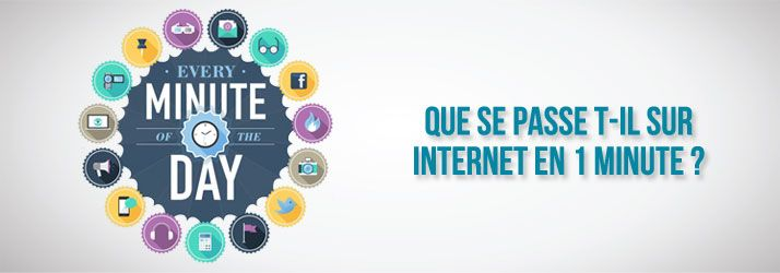 1 minute sur Internet